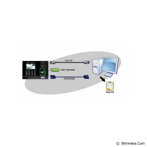 BIO-FINGER Mesin Absensi [AT-550] (Merchant) - Mesin Absensi Digital Standalone
