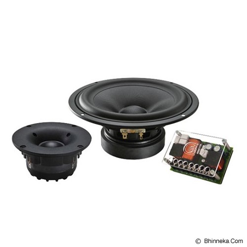 CELLO Car Audio Loudness 2 - Car Audio System