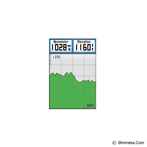 GARMIN GPS 78S - GPS & Tracker Aksesori
