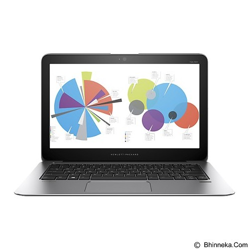 HP EliteBook Folio 1020 G1 (93PA)