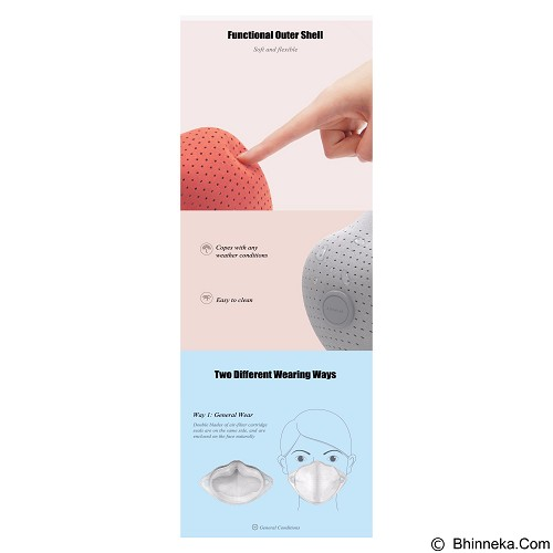 XIAOMI Mijia Air Wear Anti-haze Face Mask - Red (Merchant) - Masker Kesehatan