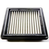 FERROX Air Filter HONDA Freed [HS-0203]