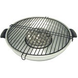 MASPION Fancy Grill 33 cm - Barbeque Grill / Alat Panggang